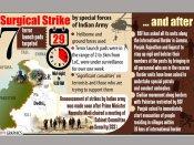 సర్జికల్ స్ట్రైక్ : ఆపరేషన్ మొత్తాన్ని లైవ్ లో వీక్షించింది ఆ ముగ్గురే!