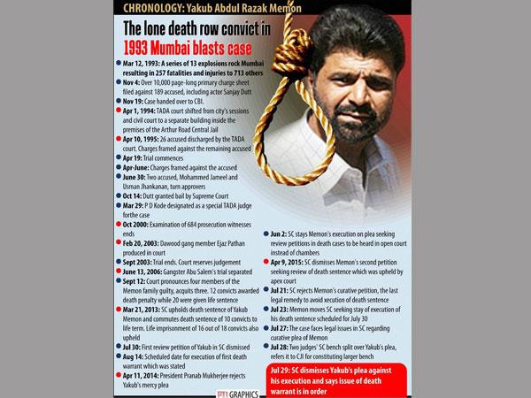 Yakub Memon Case Justice Srikrishna Says
