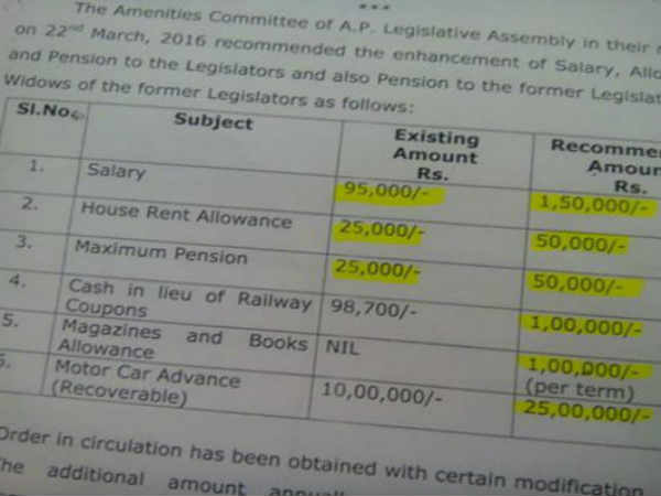 AP MLA's and MLC's salary increased