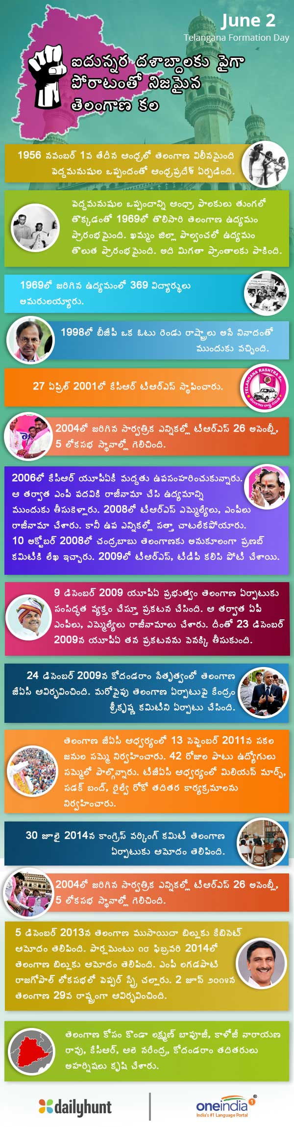 why there is No Place For Telangana Song On Formation Day? is it repeats again?