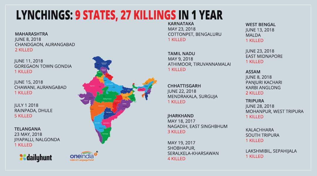 Murderous mob: 9 states, 27 killings, one year: And a pattern to the lynchings