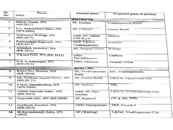 ఎపి:రాష్ట్రంలో భారీగా ఐపీఎస్ అధికారుల బదిలీ...ఒకేసారి 14 మందికి స్థానచలనం