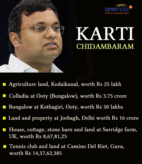 Karti Chidambaram's properties attached: Here is the full list